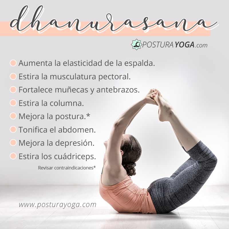 Beneficios de Dhanurasana